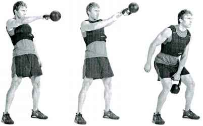 Coaching Points For Kettlebell Swing