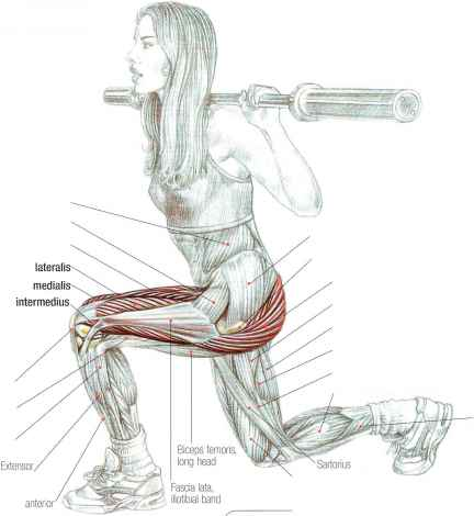 Floor Hip Abductions